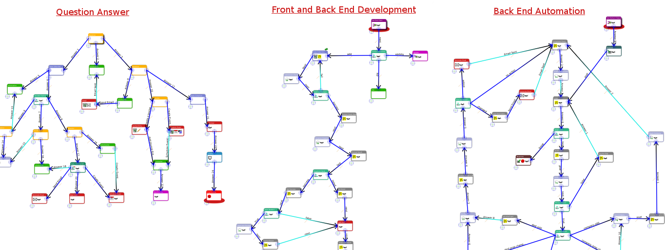 ProcessEvolution.png